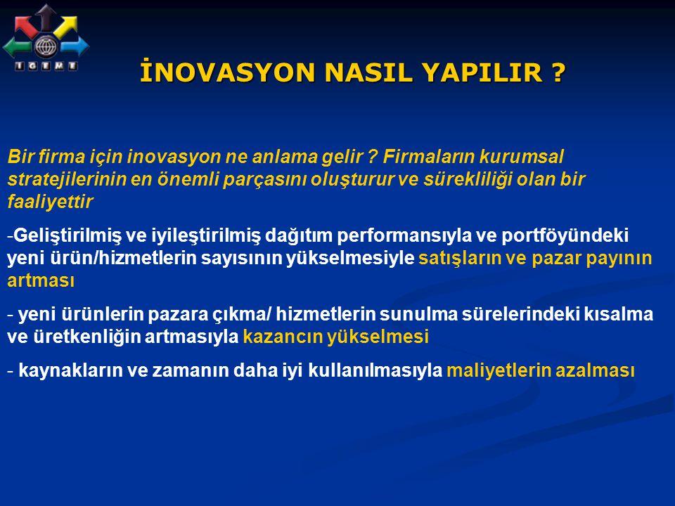 İNOVASYON NASIL YAPILIR ? İNOVASYON NASIL YAPILIR ? Bir firma için inovasyon ne anlama gelir ? Firmaların kurumsal stratejilerinin en önemli parçasını