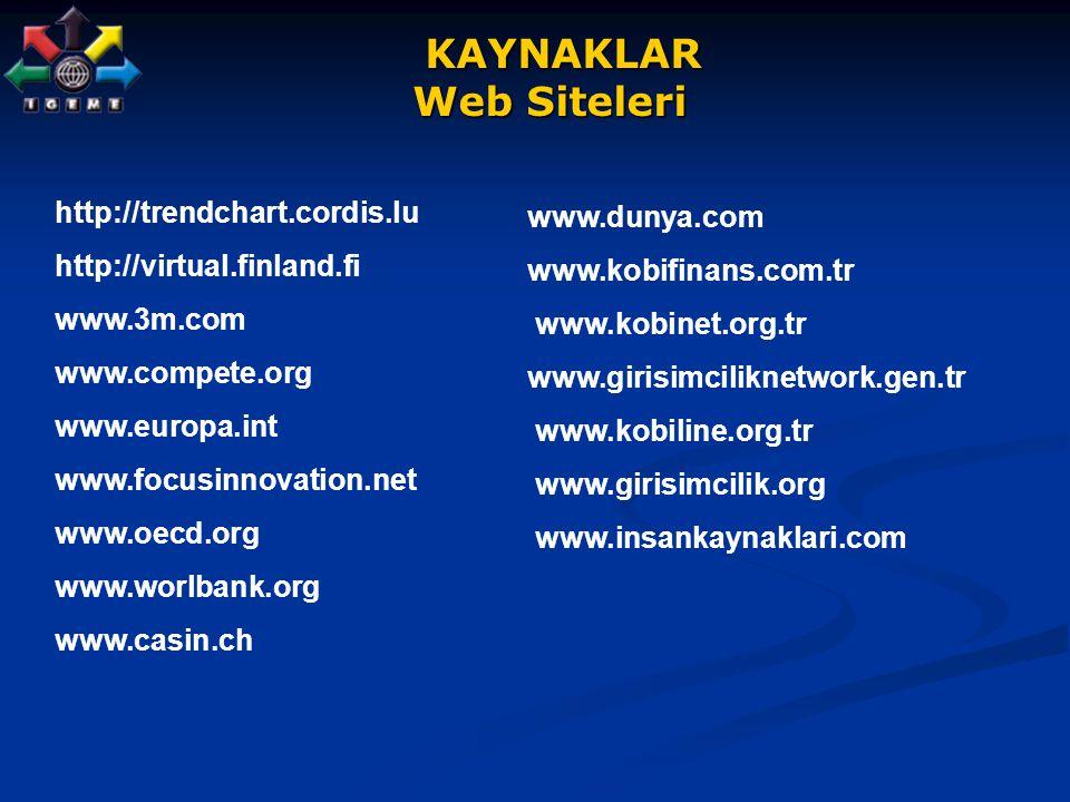 KAYNAKLAR KAYNAKLAR Web Siteleri http://trendchart.cordis.lu http://virtual.finland.fi www.3m.com www.compete.org www.europa.int www.focusinnovation.n