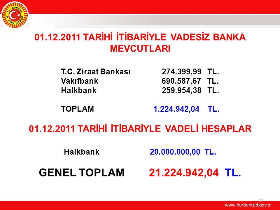 13 01.12.2011 TARİHİ İTİBARİYLE VADESİZ BANKA MEVCUTLARI T.C.