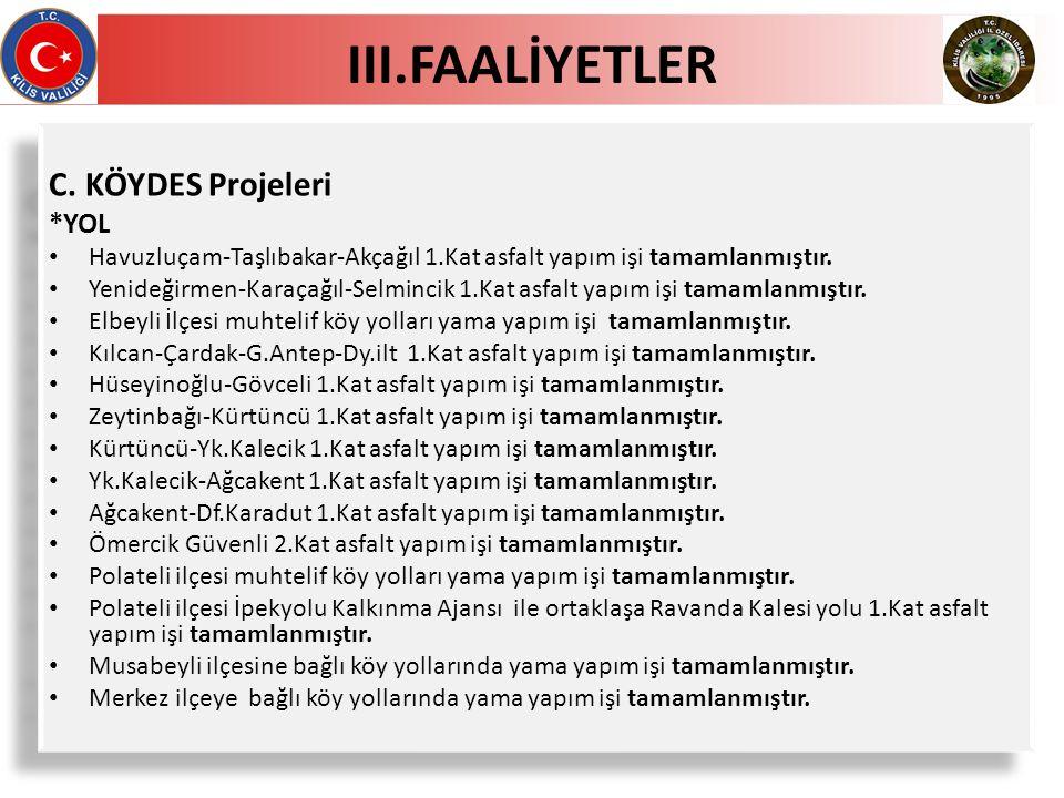 C. KÖYDES Projeleri *YOL Havuzluçam-Taşlıbakar-Akçağıl 1.Kat asfalt yapım işi tamamlanmıştır.