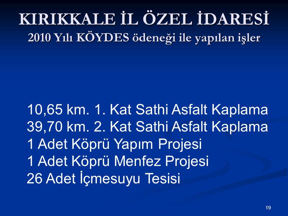 KIRIKKALE İL ÖZEL İDARESİ 2010 Yılı KÖYDES ödeneği ile yapılan işler 19 10,65 km.