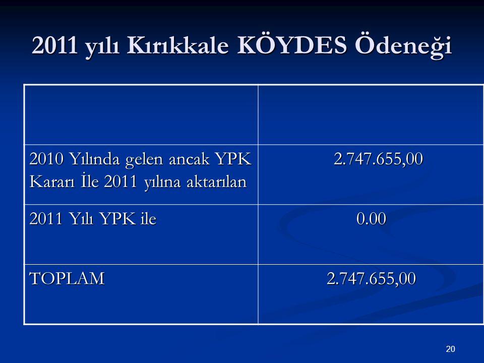 2011 yılı Kırıkkale KÖYDES Ödeneği 2010 Yılında gelen ancak YPK Kararı İle 2011 yılına aktarılan 2.747.655,00 2.747.655,00 2011 Yılı YPK ile 0.00 TOPLAM2.747.655,00 20