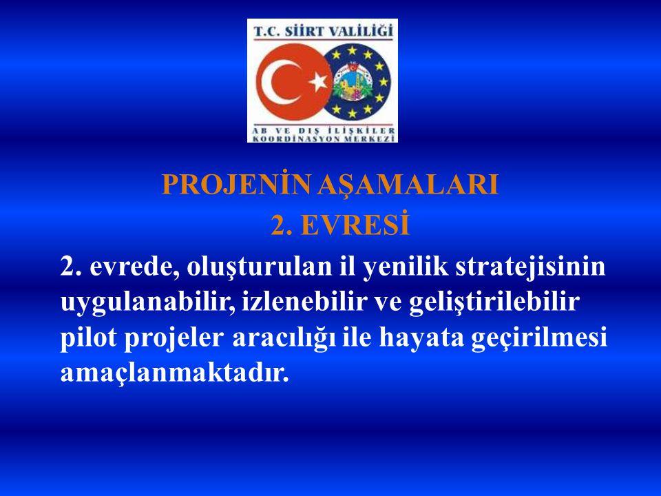 PROJENİN AŞAMALARI 2. EVRESİ 2.