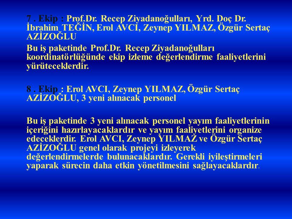 7. Ekip : Prof.Dr. Recep Ziyadanoğulları, Yrd. Doç Dr.