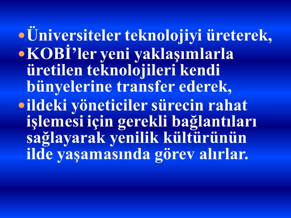 7.Ekip : Prof.Dr. Recep Ziyadanoğulları, Yrd. Doç Dr.