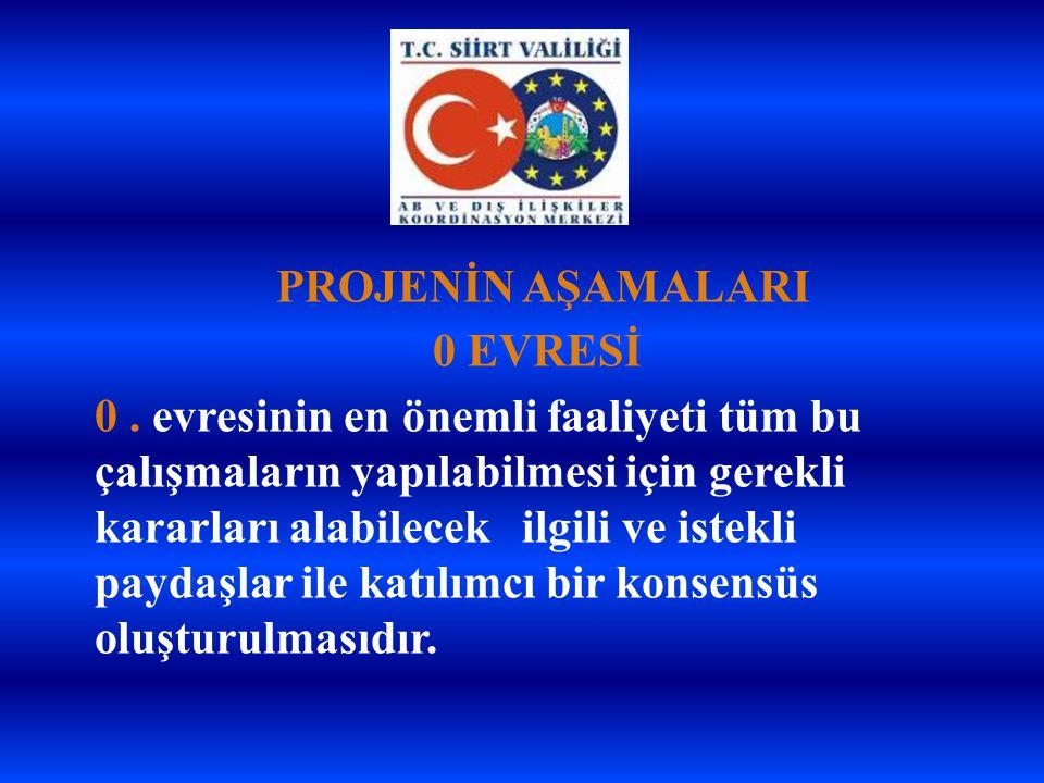 PROJENİN AŞAMALARI 0 EVRESİ 0.