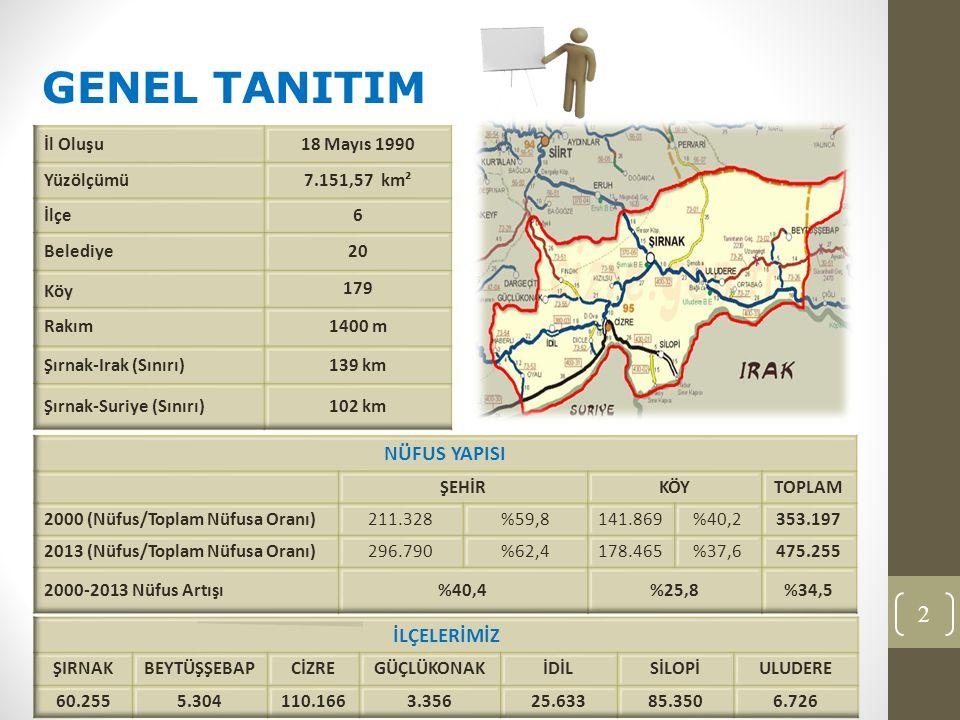 2 GENEL TANITIM