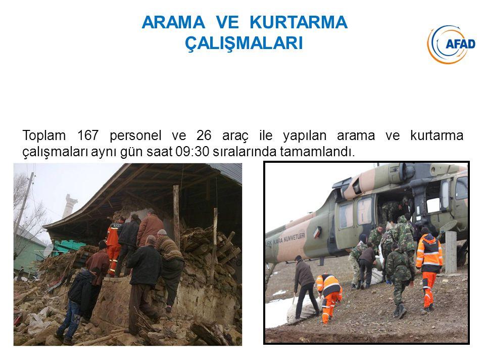ARAMA VE KURTARMA ÇALIŞMALARI Toplam 167 personel ve 26 araç ile yapılan arama ve kurtarma çalışmaları aynı gün saat 09:30 sıralarında tamamlandı.