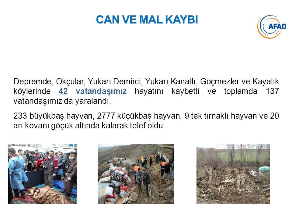 Depremde; Okçular, Yukarı Demirci, Yukarı Kanatlı, Göçmezler ve Kayalık köylerinde 42 vatandaşımız hayatını kaybetti ve toplamda 137 vatandaşımız da y