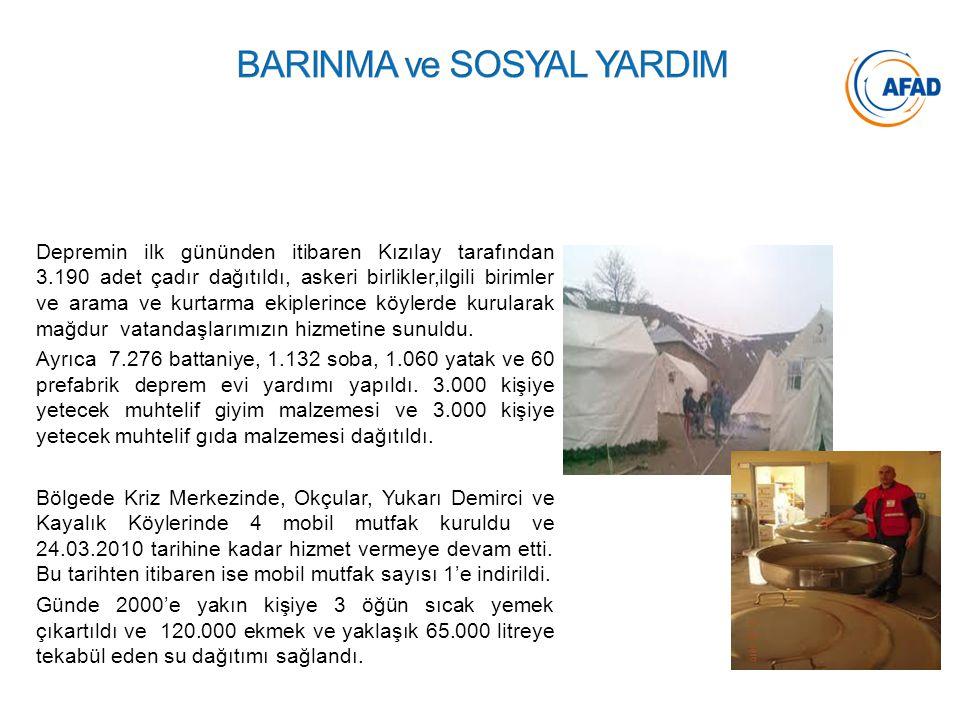 Depremin ilk gününden itibaren Kızılay tarafından 3.190 adet çadır dağıtıldı, askeri birlikler,ilgili birimler ve arama ve kurtarma ekiplerince köyler