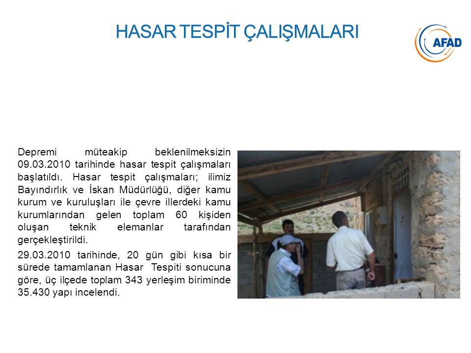 Depremi müteakip beklenilmeksizin 09.03.2010 tarihinde hasar tespit çalışmaları başlatıldı. Hasar tespit çalışmaları; ilimiz Bayındırlık ve İskan Müdü
