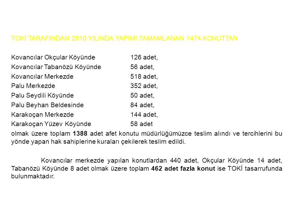 TOKİ TARAFINDAN 2010 YILINDA YAPIMI TAMAMLANAN 1474 KONUTTAN Kovancılar Okçular Köyünde126 adet, Kovancılar Tabanözü Köyünde56 adet, Kovancılar Merkez