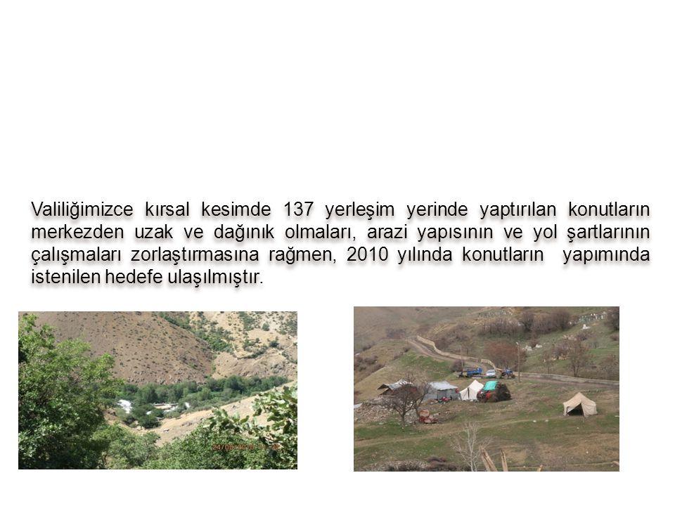 Valiliğimizce kırsal kesimde 137 yerleşim yerinde yaptırılan konutların merkezden uzak ve dağınık olmaları, arazi yapısının ve yol şartlarının çalışma