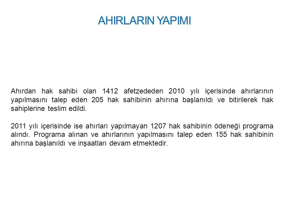 Ahırdan hak sahibi olan 1412 afetzededen 2010 yılı içerisinde ahırlarının yapılmasını talep eden 205 hak sahibinin ahırına başlanıldı ve bitirilerek h