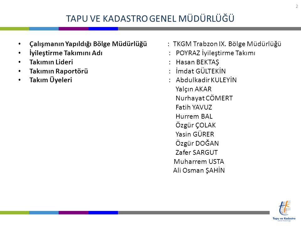 TAPU VE KADASTRO GENEL MÜDÜRLÜĞÜ 2 Çalışmanın Yapıldığı Bölge Müdürlüğü : TKGM Trabzon IX. Bölge Müdürlüğü İyileştirme Takımını Adı: POYRAZ İyileştirm