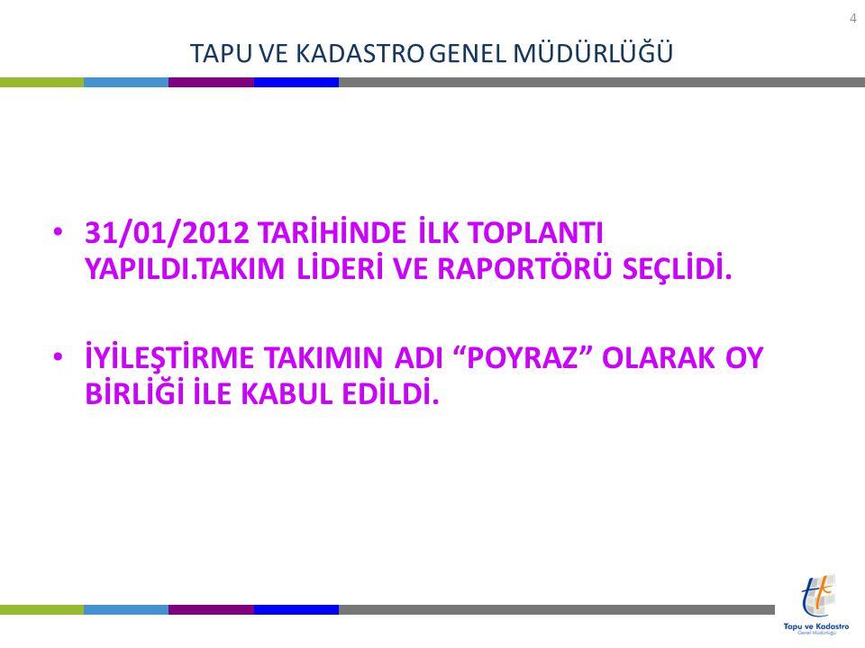 """TAPU VE KADASTRO GENEL MÜDÜRLÜĞÜ 31/01/2012 TARİHİNDE İLK TOPLANTI YAPILDI.TAKIM LİDERİ VE RAPORTÖRÜ SEÇLİDİ. İYİLEŞTİRME TAKIMIN ADI """"POYRAZ"""" OLARAK"""