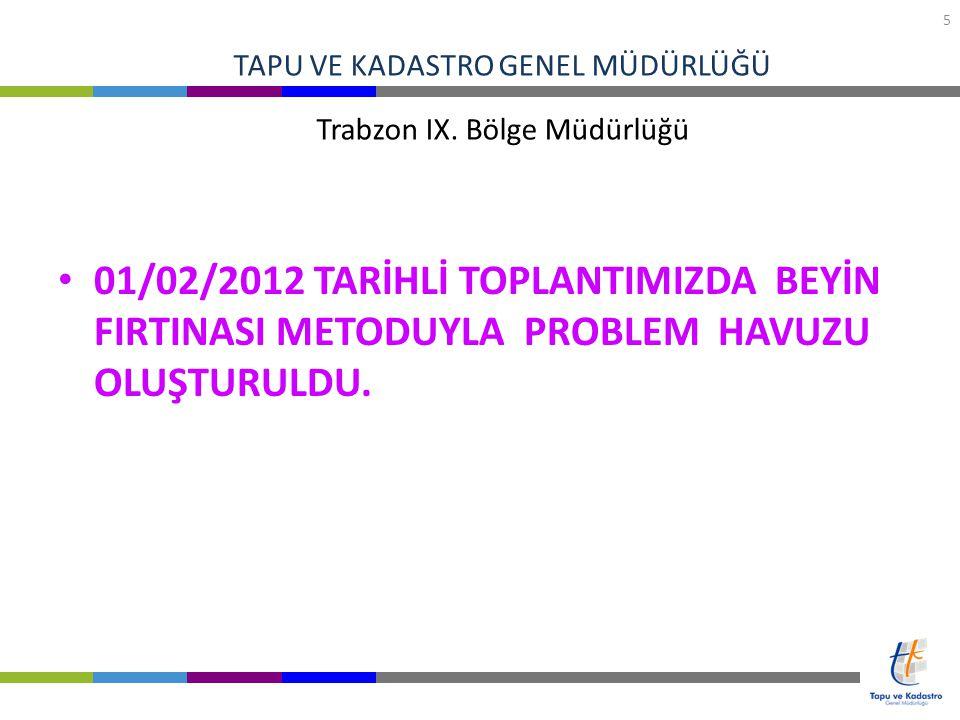 01/02/2012 TARİHLİ TOPLANTIMIZDA BEYİN FIRTINASI METODUYLA PROBLEM HAVUZU OLUŞTURULDU. 5 TAPU VE KADASTRO GENEL MÜDÜRLÜĞÜ Trabzon IX. Bölge Müdürlüğü