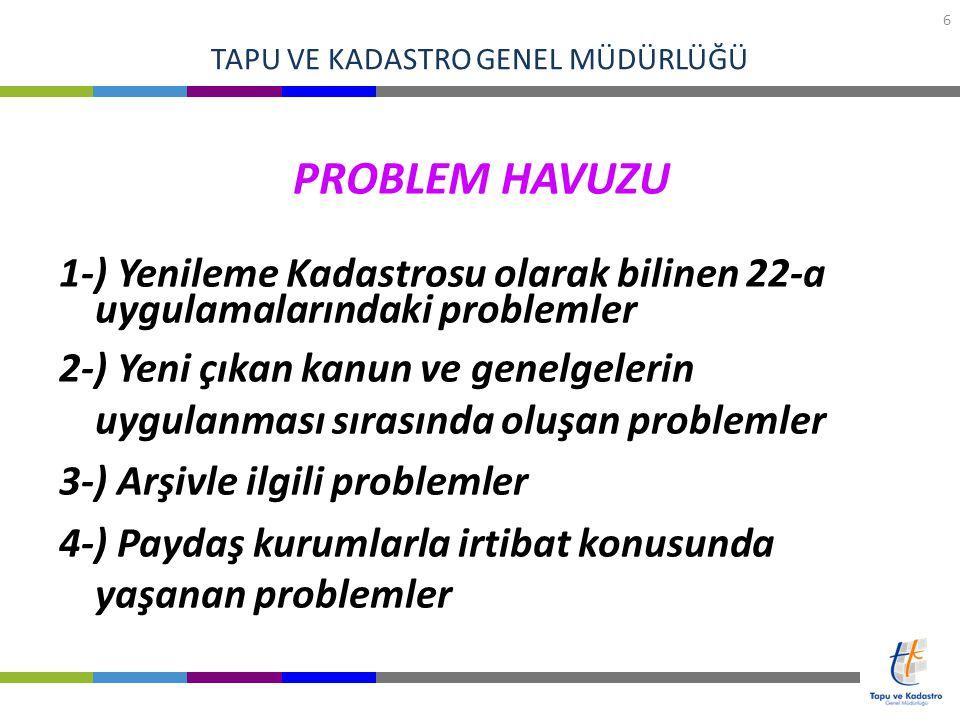 TAPU VE KADASTRO GENEL MÜDÜRLÜĞÜ PROBLEM HAVUZU 1-) Yenileme Kadastrosu olarak bilinen 22-a uygulamalarındaki problemler 2-) Yeni çıkan kanun ve genelgelerin uygulanması sırasında oluşan problemler 3-) Arşivle ilgili problemler 4-) Paydaş kurumlarla irtibat konusunda yaşanan problemler 6