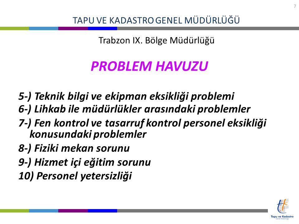 PROBLEM HAVUZU 5-) Teknik bilgi ve ekipman eksikliği problemi 6-) Lihkab ile müdürlükler arasındaki problemler 7-) Fen kontrol ve tasarruf kontrol personel eksikliği konusundaki problemler 8-) Fiziki mekan sorunu 9-) Hizmet içi eğitim sorunu 10) Personel yetersizliği 7 TAPU VE KADASTRO GENEL MÜDÜRLÜĞÜ Trabzon IX.