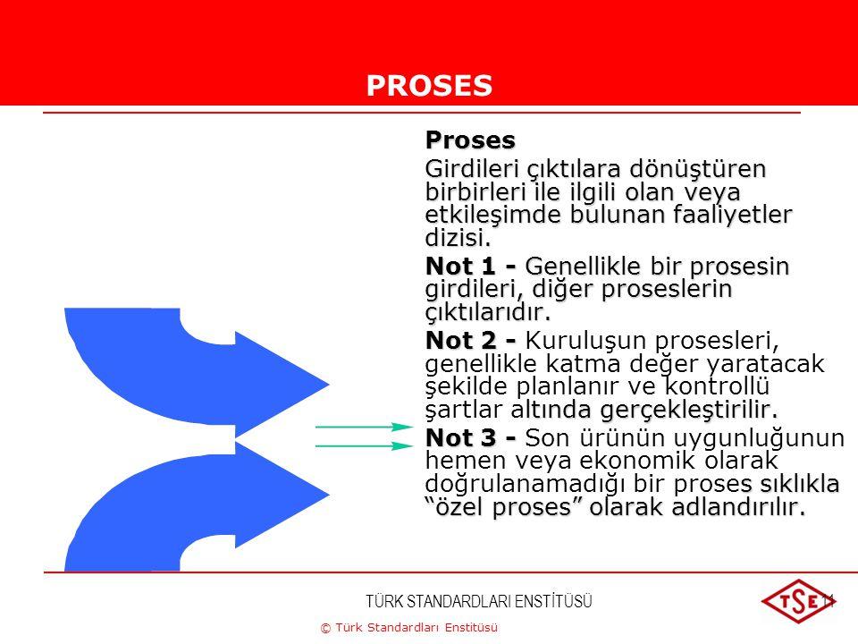 © Türk Standardları Enstitüsü TÜRK STANDARDLARI ENSTİTÜSÜ11PROSESPROSESProses Girdileri çıktılara dönüştüren birbirleri ile ilgili olan veya etkileşim