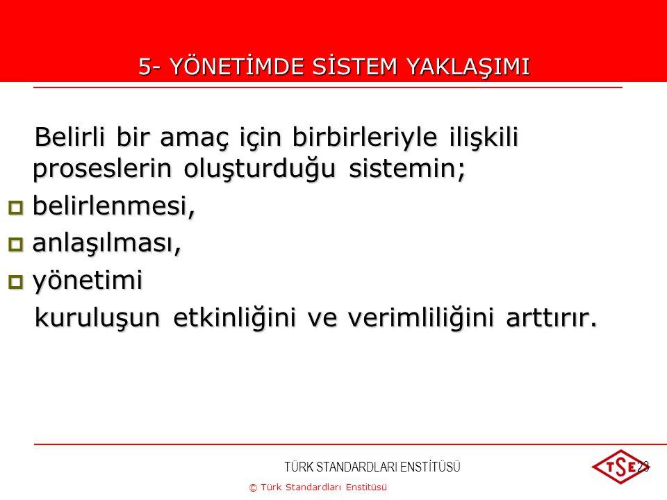 © Türk Standardları Enstitüsü TÜRK STANDARDLARI ENSTİTÜSÜ23 5-YÖNETİMDE SİSTEM YAKLAŞIMI Belirli bir amaç için birbirleriyle ilişkili proseslerin oluş