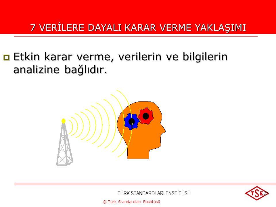 © Türk Standardları Enstitüsü TÜRK STANDARDLARI ENSTİTÜSÜ25 7-VERİLERE DAYALI KARAR VERME YAKLAŞIMI  Etkin karar verme, verilerin ve bilgilerin anali