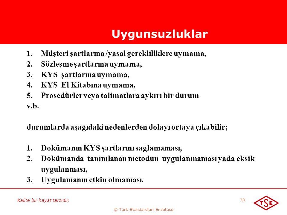 Kalite bir hayat tarzıdır. © Türk Standardları Enstitüsü 78 Uygunsuzluklar 1.Müşteri şartlarına /yasal gerekliliklere uymama, 2.Sözleşme şartlarına uy