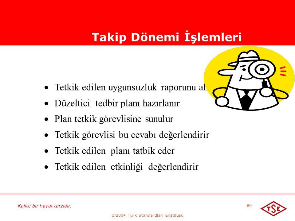 Kalite bir hayat tarzıdır. ©2004 Türk Standardları Enstitüsü 89 Takip Dönemi İşlemleri  Tetkik edilen uygunsuzluk raporunu alır  Düzeltici tedbir pl