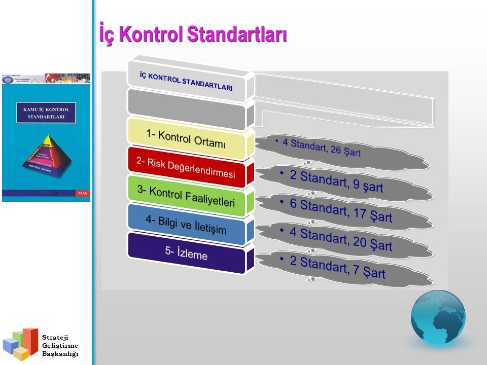 Tebliğde yer alan genel düzenlemeler Kontrol ortamı Risk değerlendirme Kontrol faaliyetleri Bilgi ve İletişim İzleme Strateji Geliştirme Başkanlığı İç Kontrol Standartları