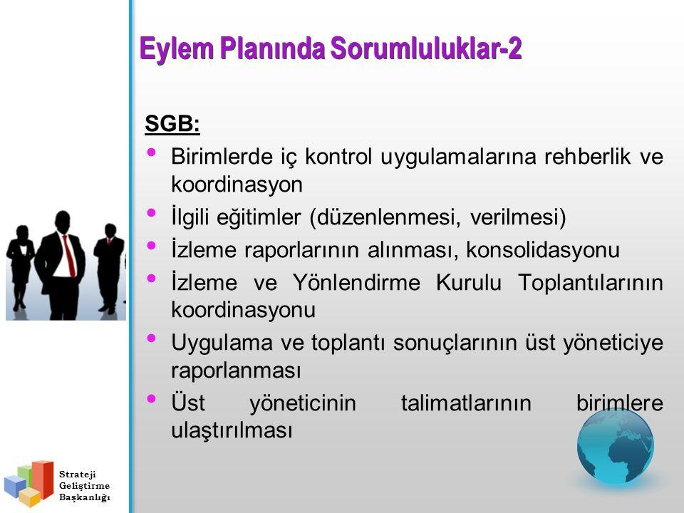 Eylem Planında Sorumluluklar-2 SGB: Birimlerde iç kontrol uygulamalarına rehberlik ve koordinasyon İlgili eğitimler (düzenlenmesi, verilmesi) İzleme raporlarının alınması, konsolidasyonu İzleme ve Yönlendirme Kurulu Toplantılarının koordinasyonu Uygulama ve toplantı sonuçlarının üst yöneticiye raporlanması Üst yöneticinin talimatlarının birimlere ulaştırılması Strateji Geliştirme Başkanlığı
