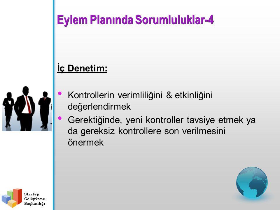 Eylem Planında Sorumluluklar-4 İç Denetim: Kontrollerin verimliliğini & etkinliğini değerlendirmek Gerektiğinde, yeni kontroller tavsiye etmek ya da g