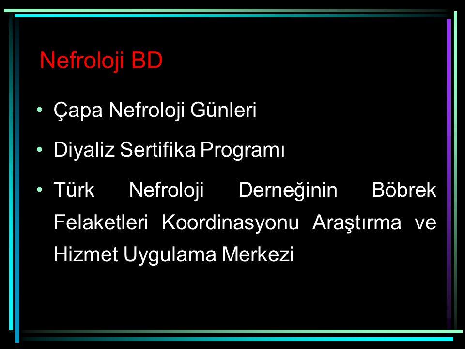 Nefroloji BD Çapa Nefroloji Günleri Diyaliz Sertifika Programı Türk Nefroloji Derneğinin Böbrek Felaketleri Koordinasyonu Araştırma ve Hizmet Uygulama