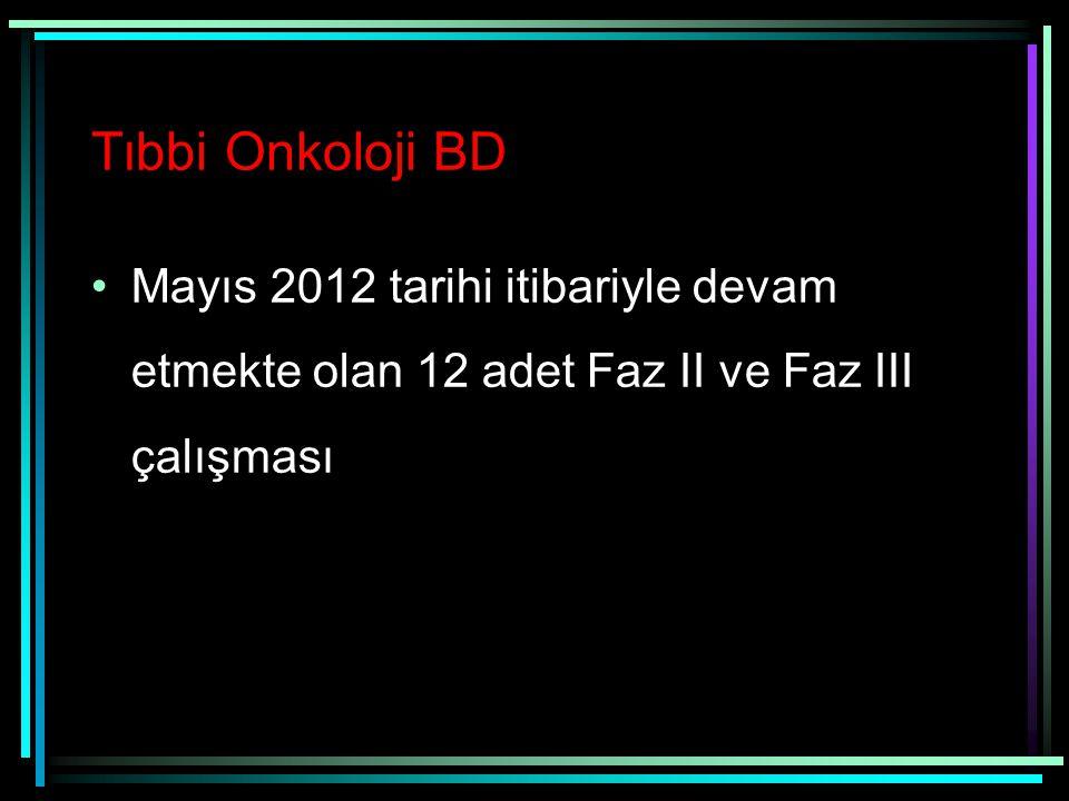 Tıbbi Onkoloji BD Mayıs 2012 tarihi itibariyle devam etmekte olan 12 adet Faz II ve Faz III çalışması