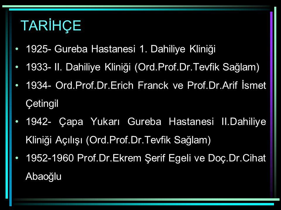 TARİHÇE 1925- Gureba Hastanesi 1. Dahiliye Kliniği 1933- II. Dahiliye Kliniği (Ord.Prof.Dr.Tevfik Sağlam) 1934- Ord.Prof.Dr.Erich Franck ve Prof.Dr.Ar