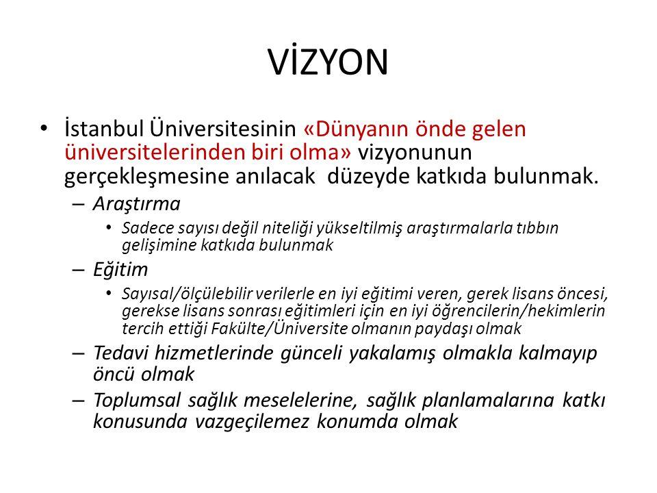 VİZYON İstanbul Üniversitesinin «Dünyanın önde gelen üniversitelerinden biri olma» vizyonunun gerçekleşmesine anılacak düzeyde katkıda bulunmak. – Ara