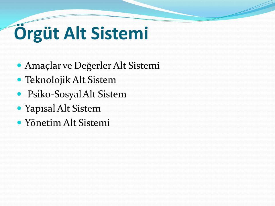 Amaçlar ve Değerler Alt Sistemi Teknolojik Alt Sistem Psiko-Sosyal Alt Sistem Yapısal Alt Sistem Yönetim Alt Sistemi Örgüt Alt Sistemi