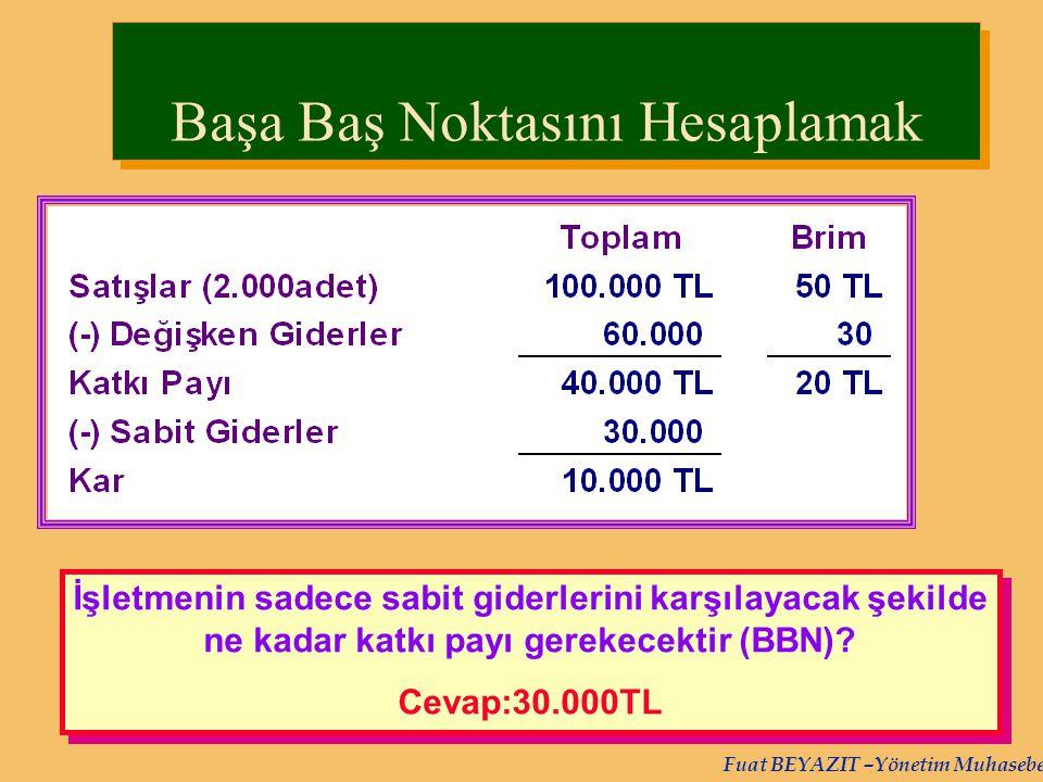 Fuat BEYAZIT –Yönetim Muhasebesi İşletmenin sadece sabit giderlerini karşılayacak şekilde ne kadar katkı payı gerekecektir (BBN)? Cevap:30.000TL İşlet