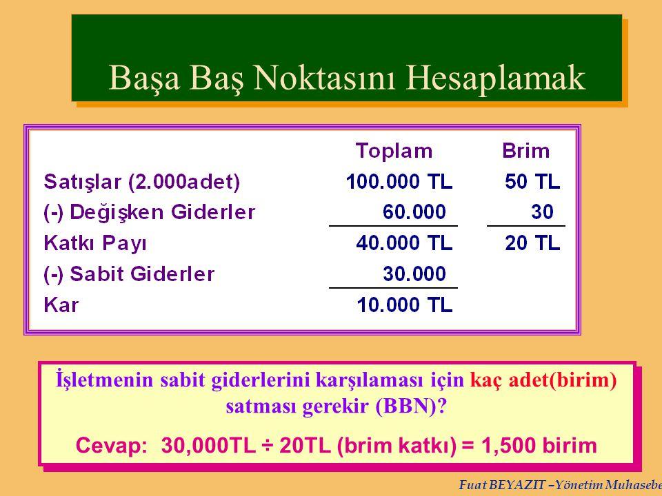 Fuat BEYAZIT –Yönetim Muhasebesi Başa Baş Noktasını Hesaplamak İşletmenin sabit giderlerini karşılaması için kaç adet(birim) satması gerekir (BBN)? Ce