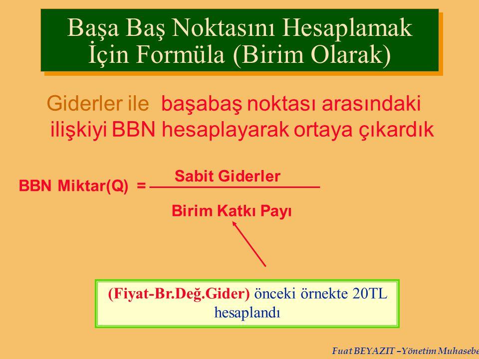 Fuat BEYAZIT –Yönetim Muhasebesi Giderler ile başabaş noktası arasındaki ilişkiyi BBN hesaplayarak ortaya çıkardık BBN Miktar(Q) = Sabit Giderler Biri
