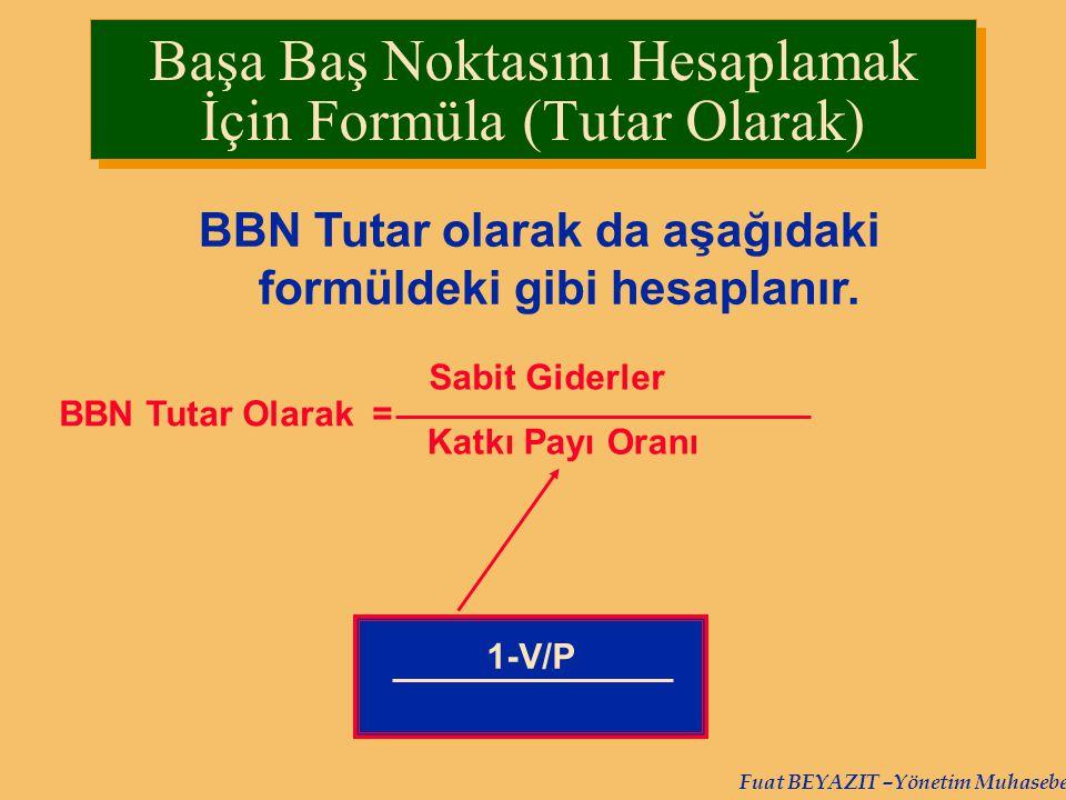 Fuat BEYAZIT –Yönetim Muhasebesi BBN Tutar olarak da aşağıdaki formüldeki gibi hesaplanır. BBN Tutar Olarak = Sabit Giderler Katkı Payı Oranı 1-V/P Ba