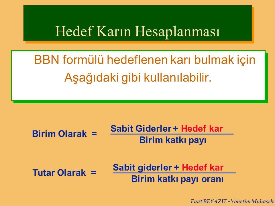 Fuat BEYAZIT –Yönetim Muhasebesi BBN formülü hedeflenen karı bulmak için Aşağıdaki gibi kullanılabilir. BBN formülü hedeflenen karı bulmak için Aşağıd