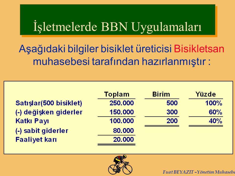 Fuat BEYAZIT –Yönetim Muhasebesi Aşağıdaki bilgiler bisiklet üreticisi Bisikletsan muhasebesi tarafından hazırlanmıştır : İşletmelerde BBN Uygulamalar