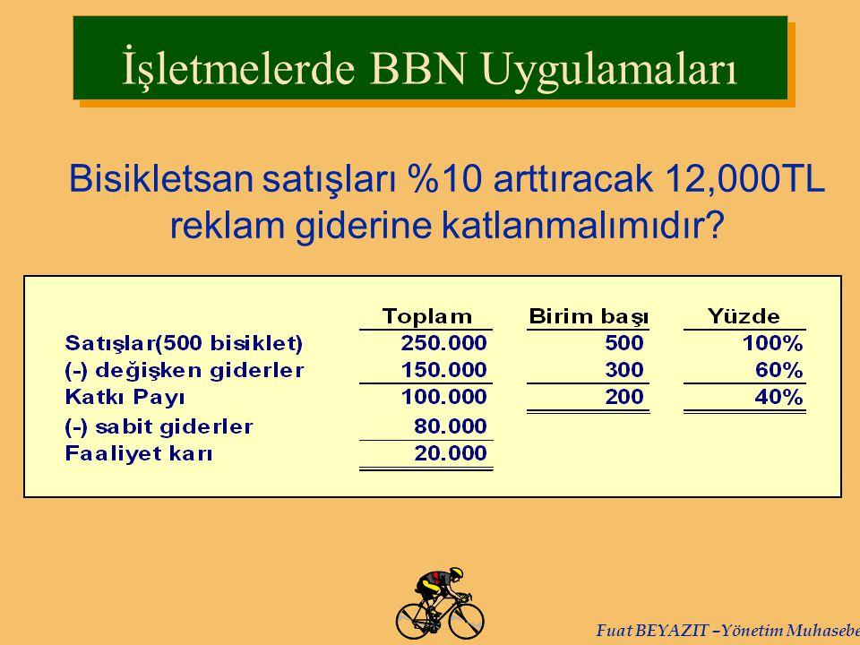 Fuat BEYAZIT –Yönetim Muhasebesi İşletmelerde BBN Uygulamaları Bisikletsan satışları %10 arttıracak 12,000TL reklam giderine katlanmalımıdır?