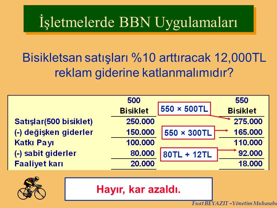 Fuat BEYAZIT –Yönetim Muhasebesi 550 × 300TL 80TL + 12TL Hayır, kar azaldı. 550 × 500TL Bisikletsan satışları %10 arttıracak 12,000TL reklam giderine