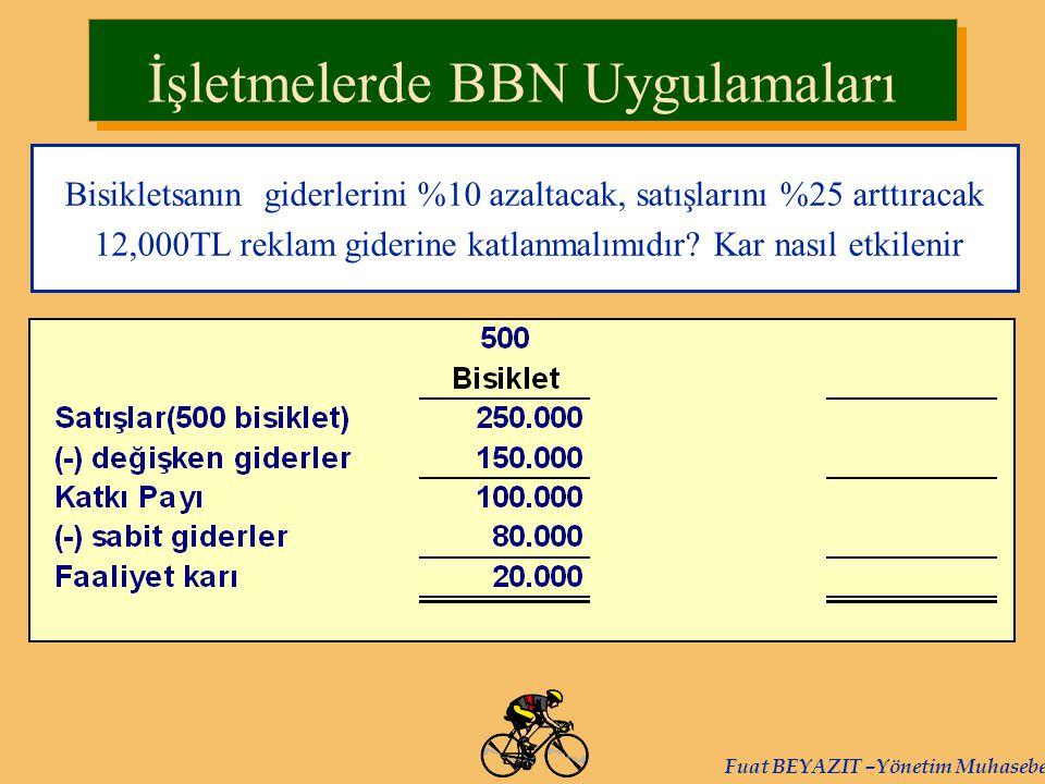 Fuat BEYAZIT –Yönetim Muhasebesi Bisikletsanın giderlerini %10 azaltacak, satışlarını %25 arttıracak 12,000TL reklam giderine katlanmalımıdır? Kar nas