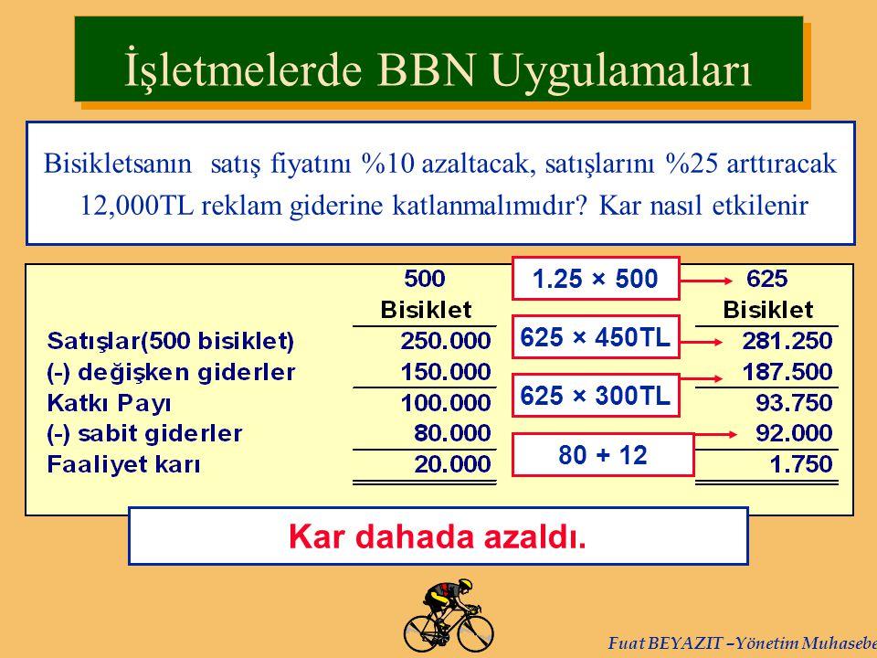 Fuat BEYAZIT –Yönetim Muhasebesi 625 × 300TL 80 + 12 Kar dahada azaldı. 625 × 450TL 1.25 × 500 Bisikletsanın satış fiyatını %10 azaltacak, satışlarını