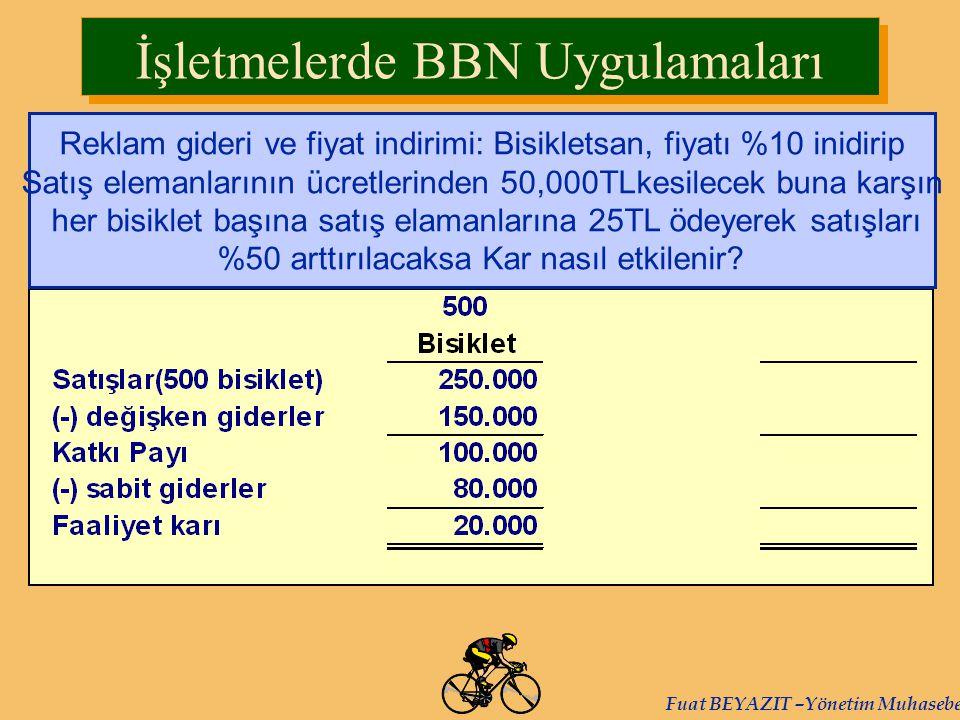 Fuat BEYAZIT –Yönetim Muhasebesi İşletmelerde BBN Uygulamaları Reklam gideri ve fiyat indirimi: Bisikletsan, fiyatı %10 inidirip Satış elemanlarının ü