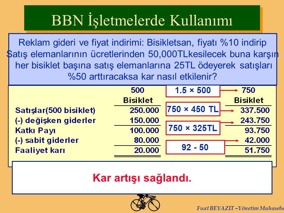 Fuat BEYAZIT –Yönetim Muhasebesi Kar artışı sağlandı. 750 × 325TL 92 - 50 750 × 450 TL BBN İşletmelerde Kullanımı 1.5 × 500 Reklam gideri ve fiyat ind