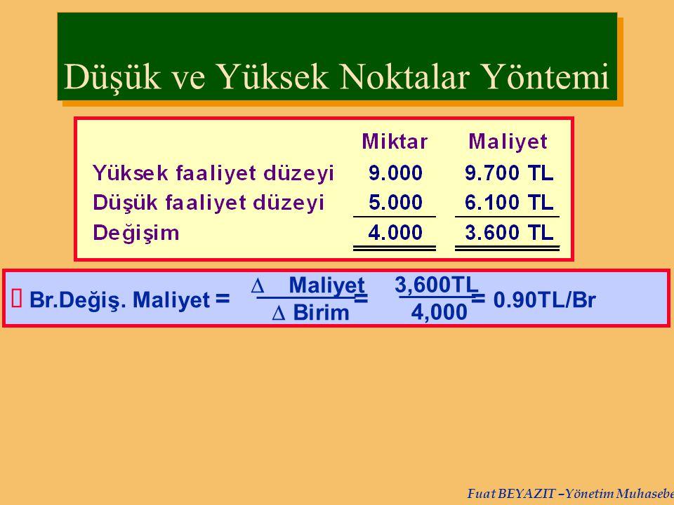Fuat BEYAZIT –Yönetim Muhasebesi  Br.Değiş. Maliyet = = = 0.90TL/Br   Maliyet  Birim 3,600TL 4,000 Düşük ve Yüksek Noktalar Yöntemi