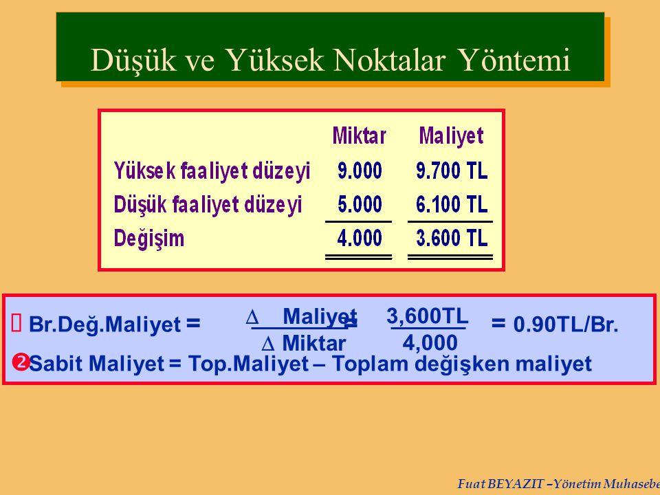 Fuat BEYAZIT –Yönetim Muhasebesi  Br.Değ.Maliyet = = = 0.90TL/Br.  Sabit Maliyet = Top.Maliyet – Toplam değişken maliyet   Maliyet  Miktar 3,60